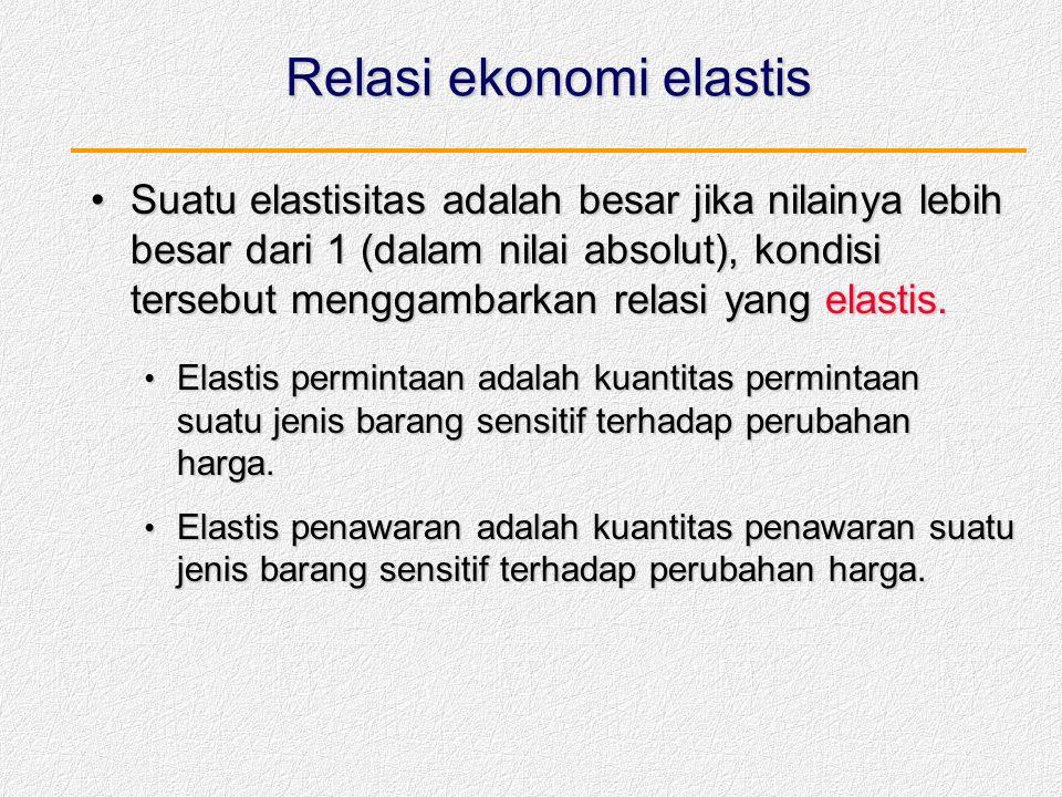 Relasi ekonomi elastis