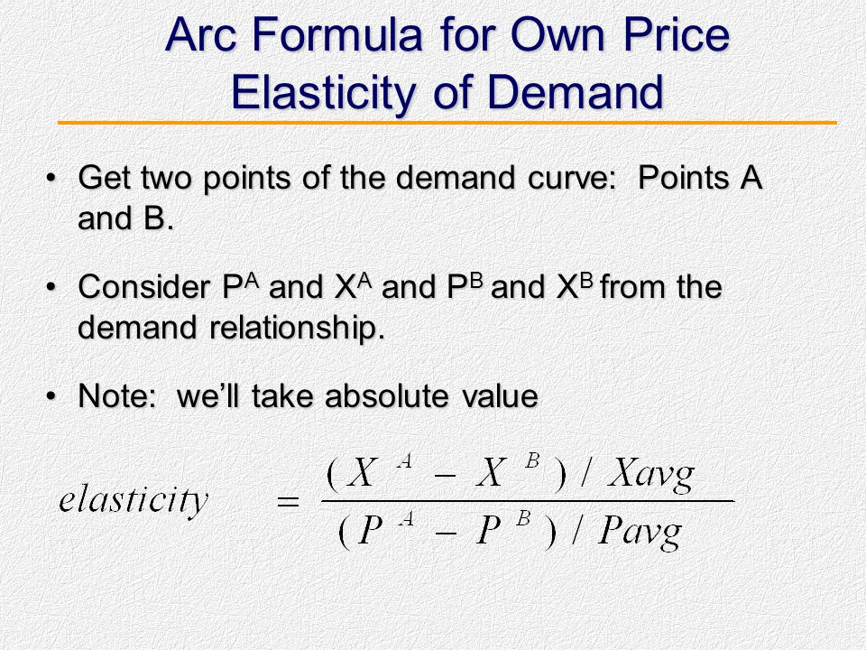 Arc Formula for Own Price Elasticity of Demand