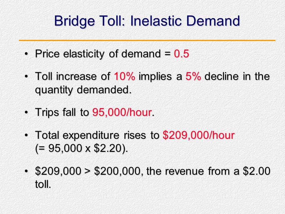 Bridge Toll: Inelastic Demand