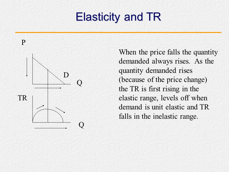Elasticity and TR P.