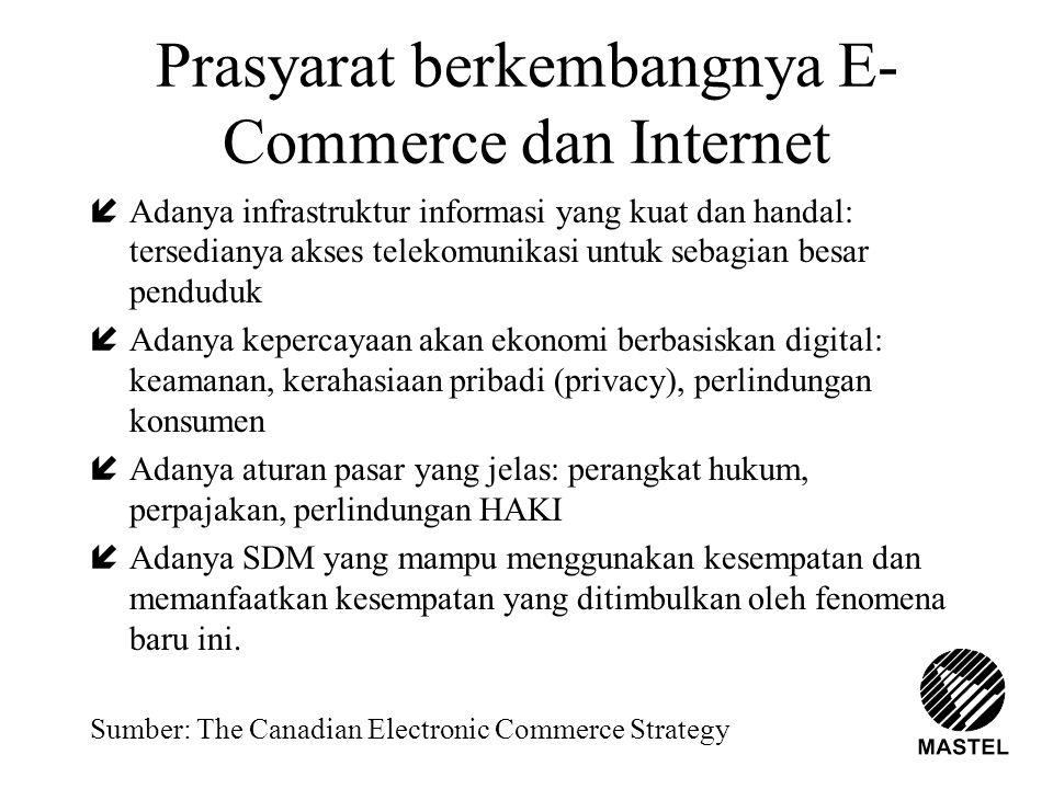 Prasyarat berkembangnya E-Commerce dan Internet