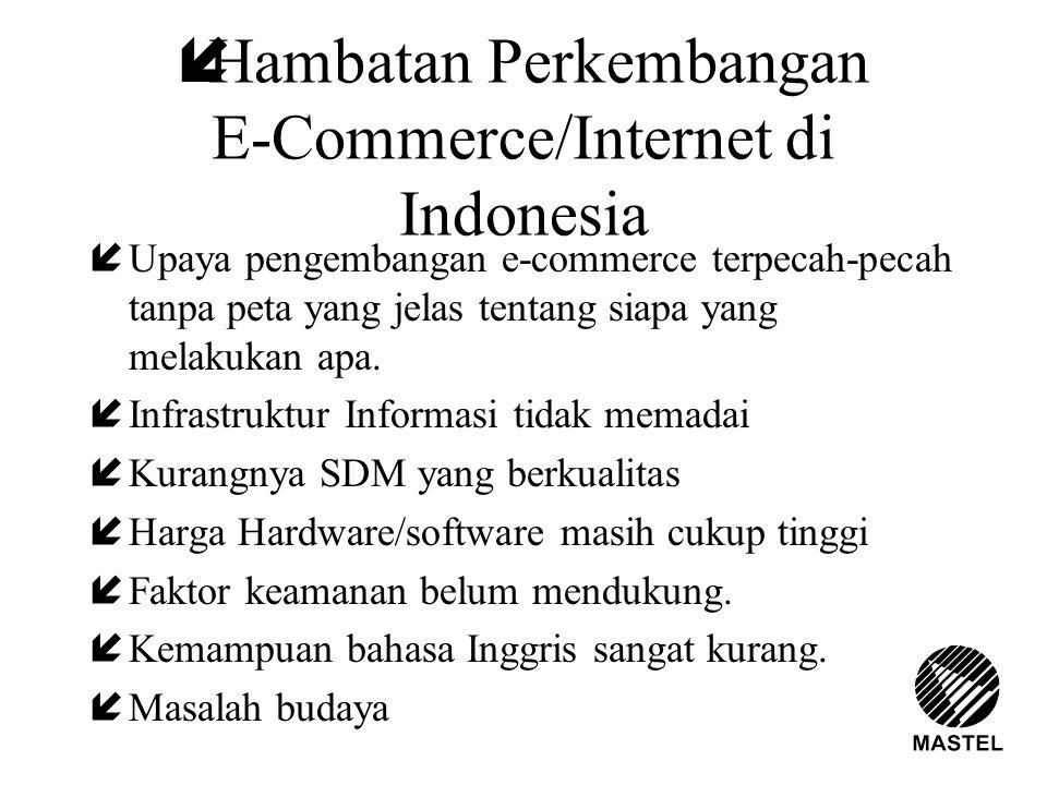 Hambatan Perkembangan E-Commerce/Internet di Indonesia