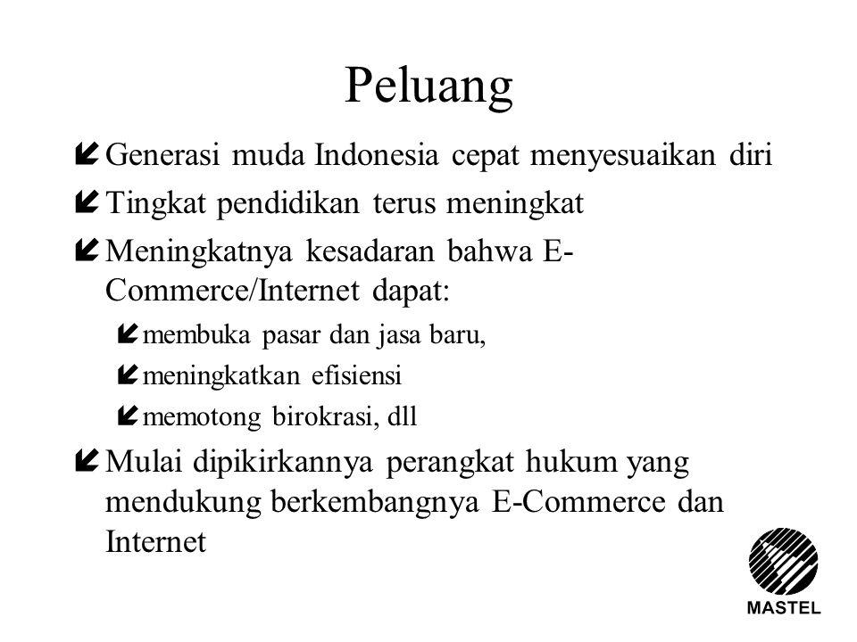 Peluang Generasi muda Indonesia cepat menyesuaikan diri