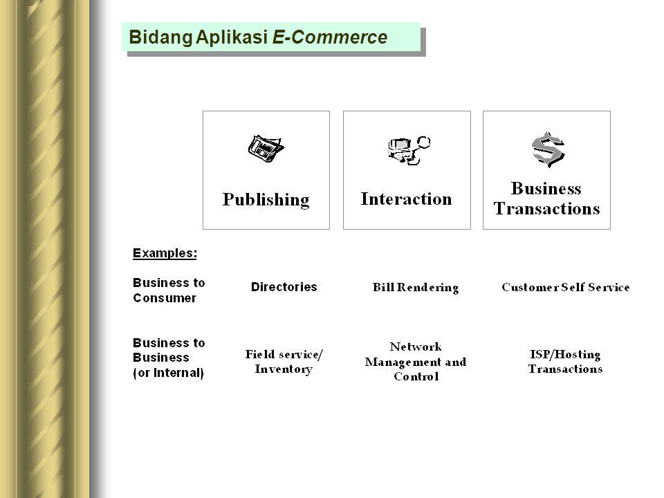 Bidang Aplikasi E-Commerce