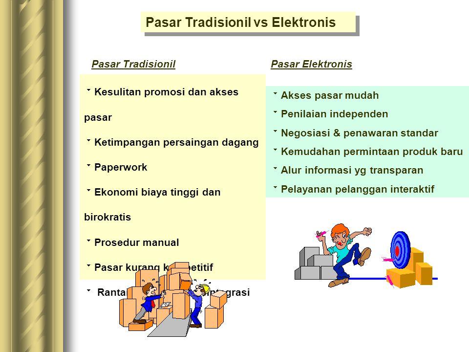 Pasar Tradisionil vs Elektronis