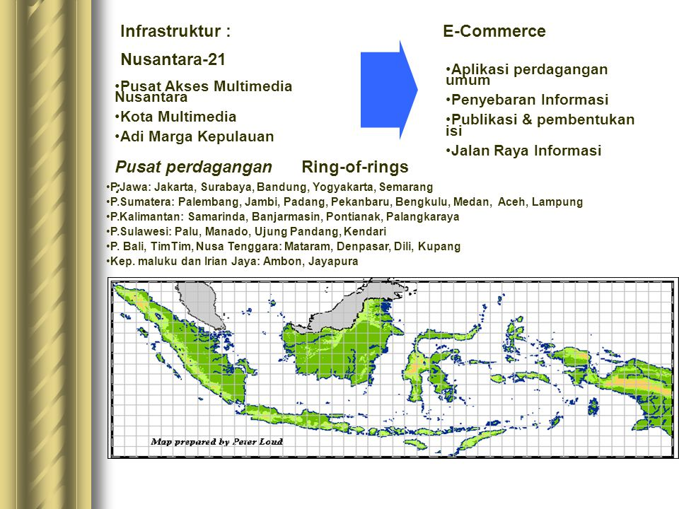 Infrastruktur : E-Commerce Nusantara-21 Pusat perdagangan :