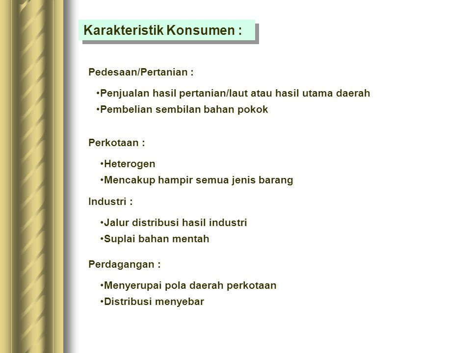 Karakteristik Konsumen :