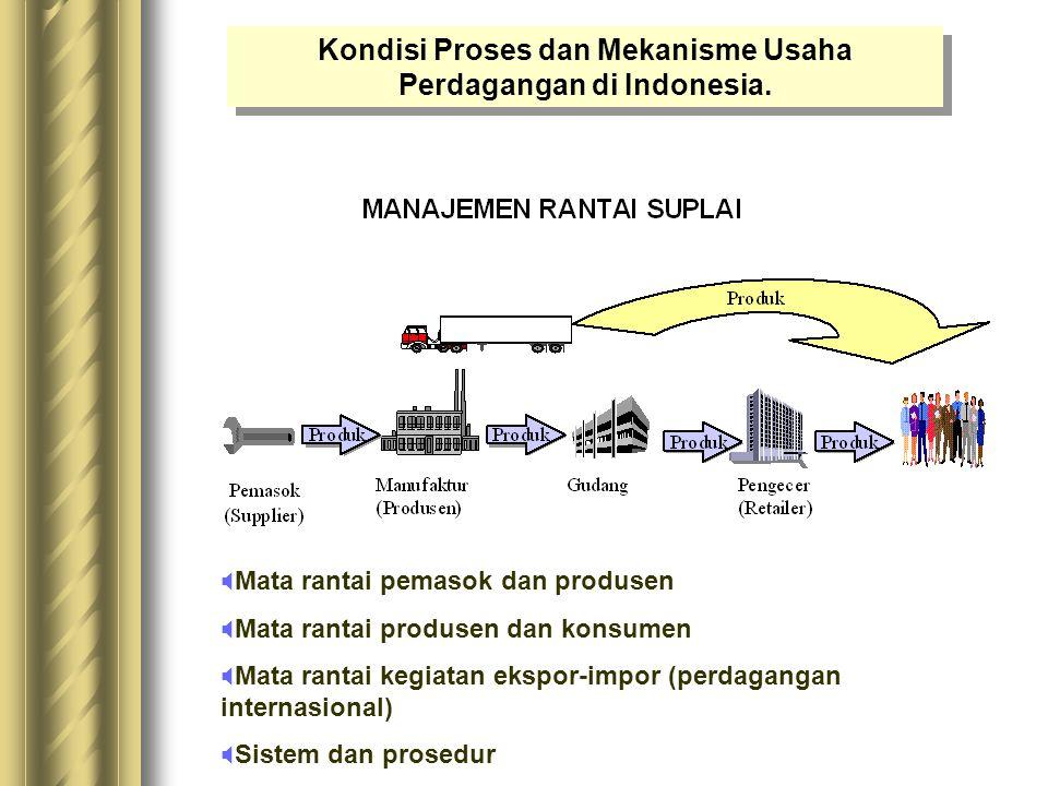 Kondisi Proses dan Mekanisme Usaha Perdagangan di Indonesia.