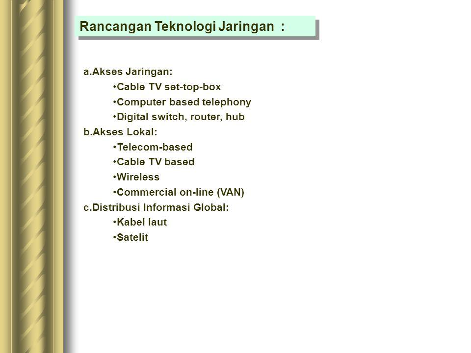 Rancangan Teknologi Jaringan :