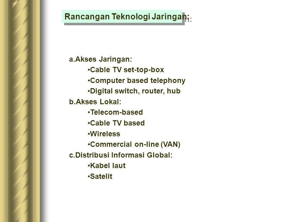 Rancangan Teknologi Jaringan: