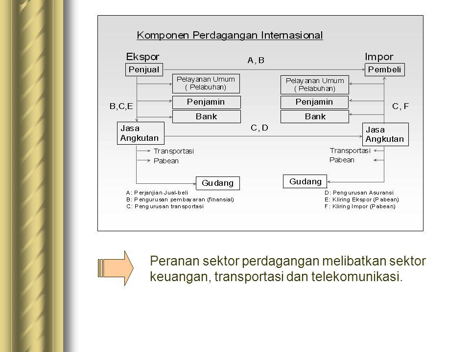 Peranan sektor perdagangan melibatkan sektor keuangan, transportasi dan telekomunikasi.