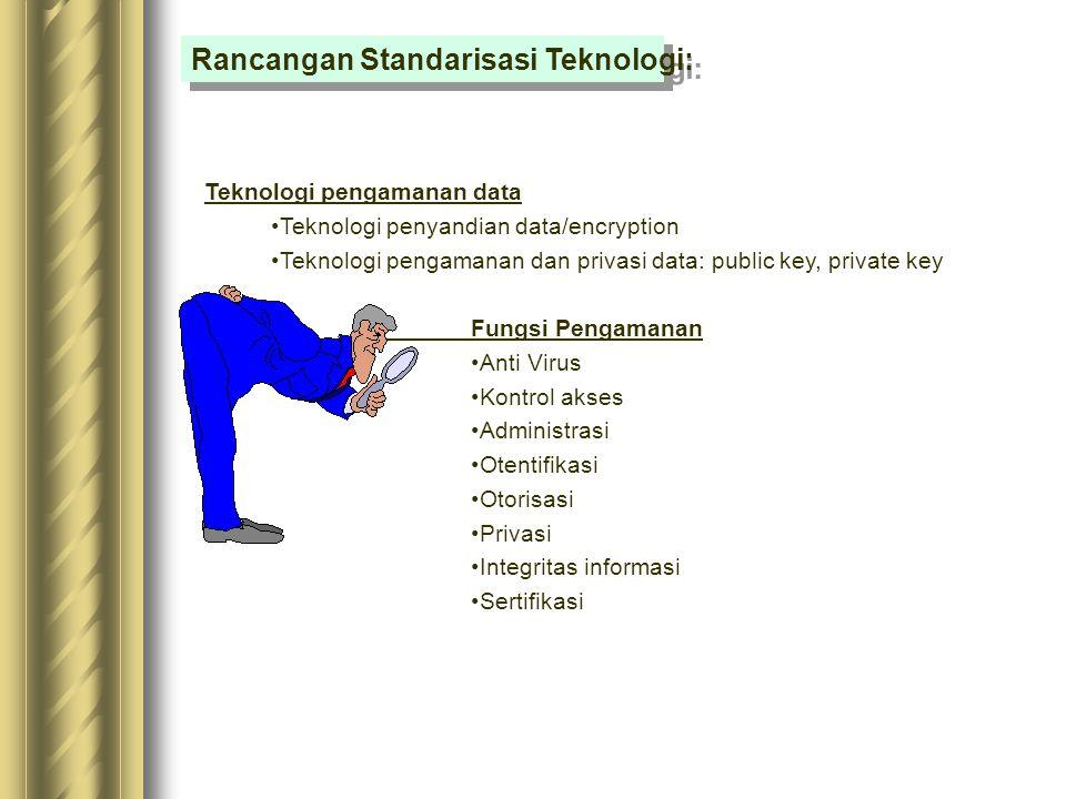 Rancangan Standarisasi Teknologi: