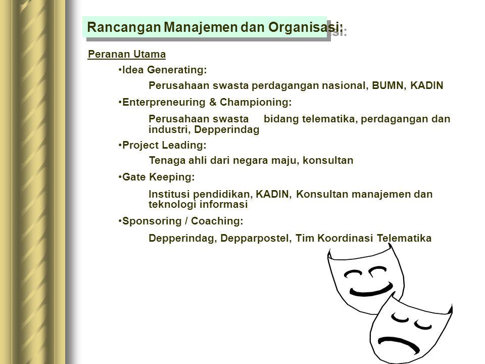Rancangan Manajemen dan Organisasi: