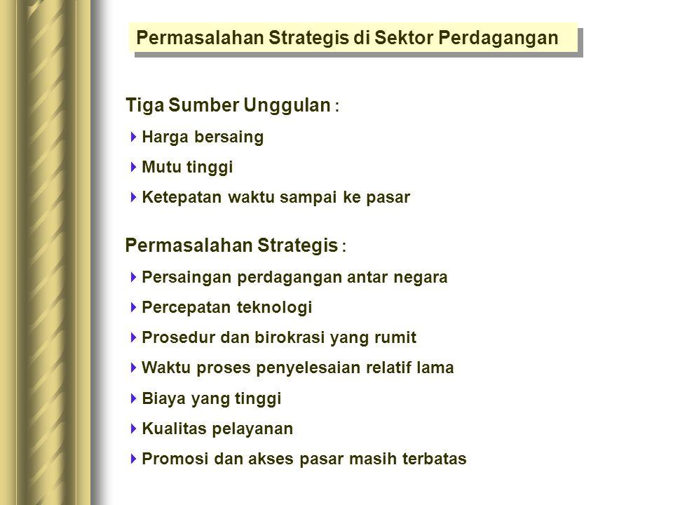 Permasalahan Strategis di Sektor Perdagangan