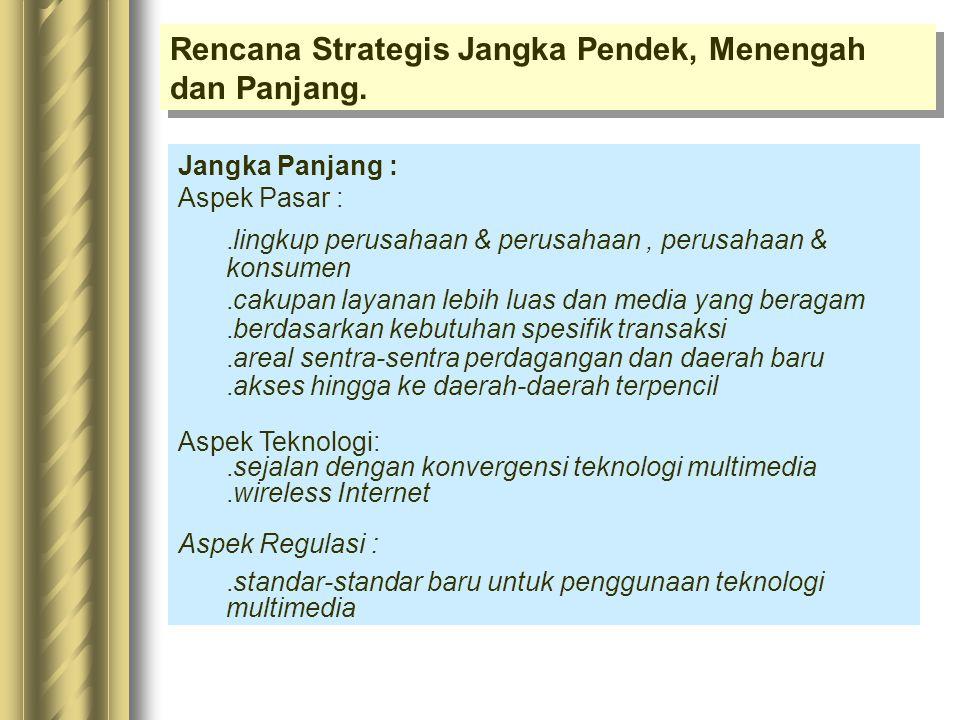 Rencana Strategis Jangka Pendek, Menengah dan Panjang.