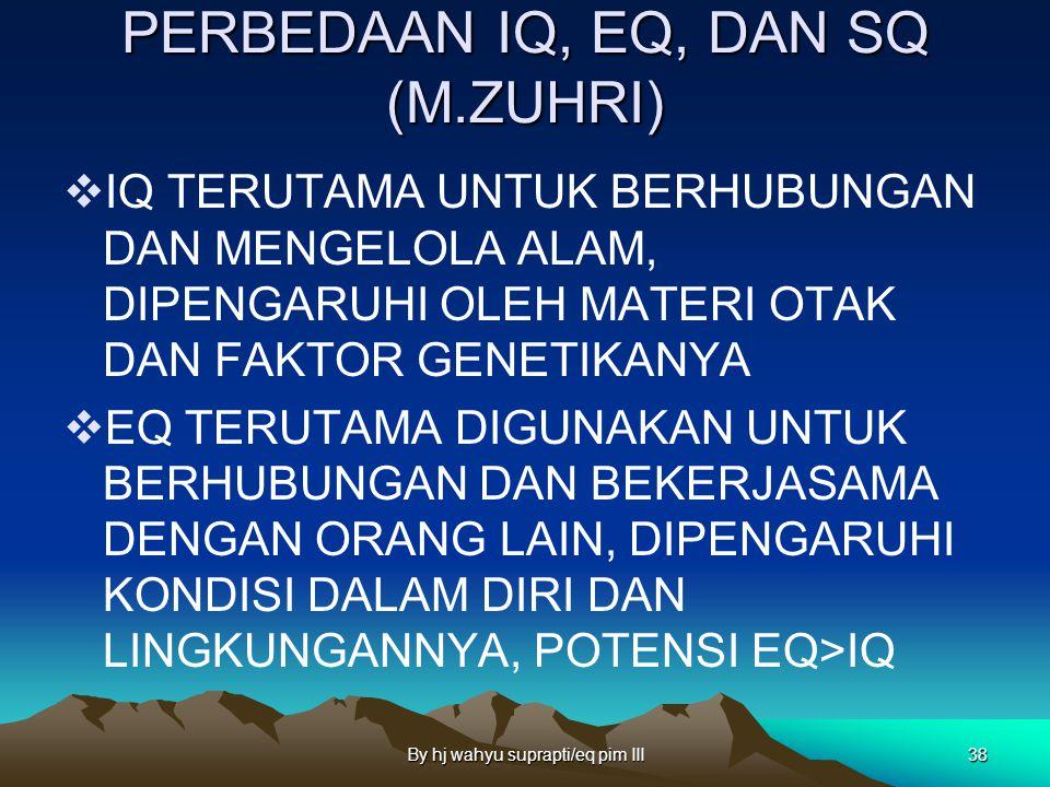 PERBEDAAN IQ, EQ, DAN SQ (M.ZUHRI)