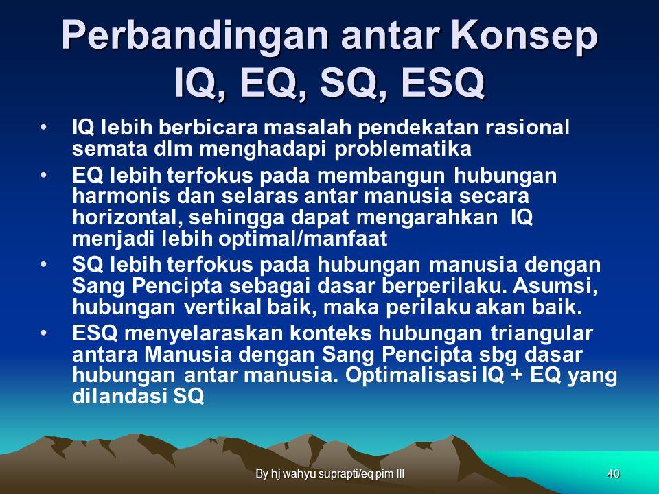 Perbandingan antar Konsep IQ, EQ, SQ, ESQ