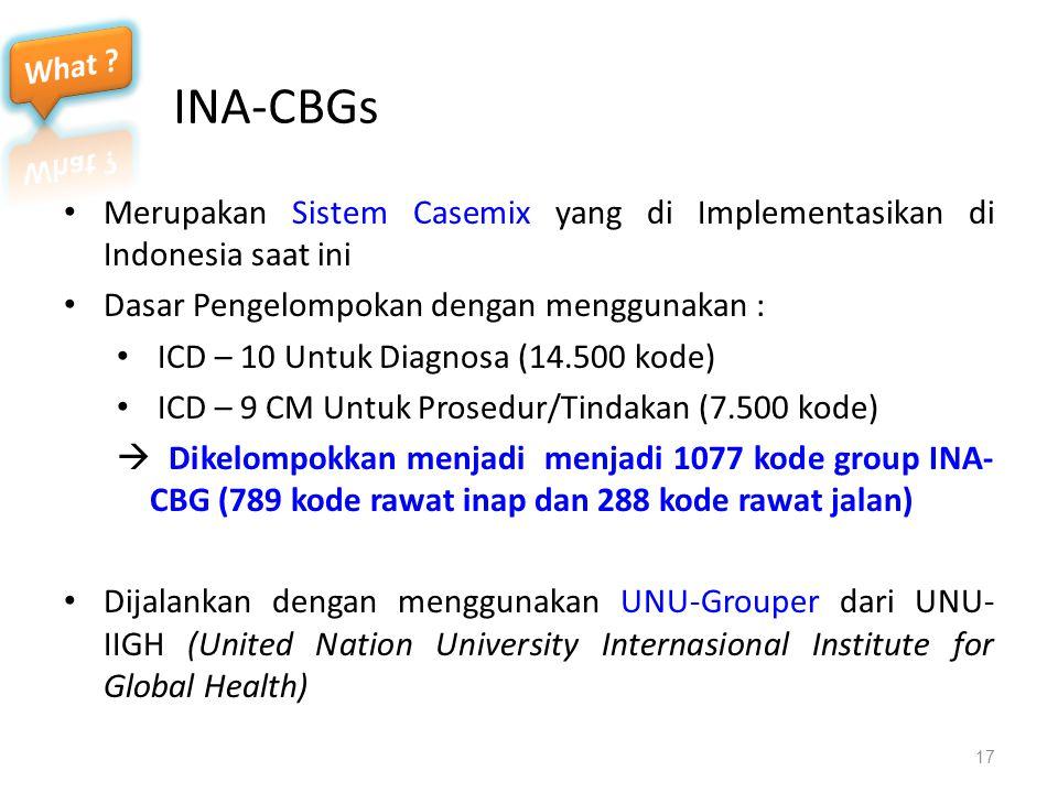 What INA-CBGs. Merupakan Sistem Casemix yang di Implementasikan di Indonesia saat ini. Dasar Pengelompokan dengan menggunakan :