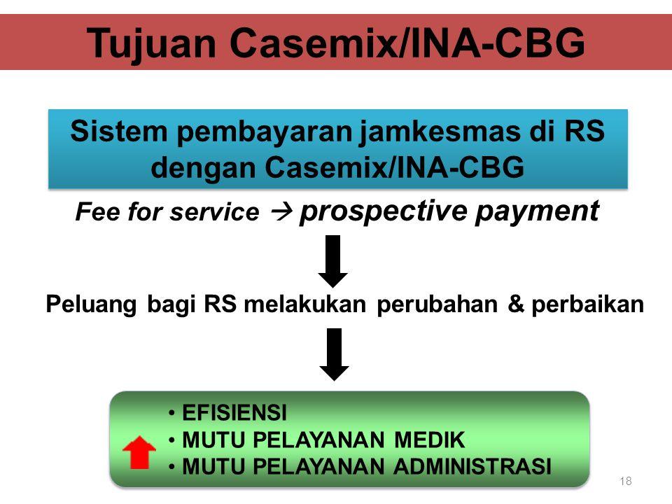 Tujuan Casemix/INA-CBG