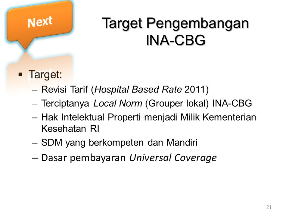 Target Pengembangan INA-CBG