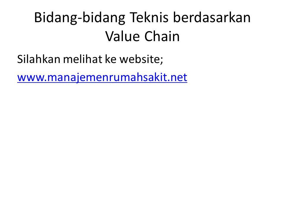Bidang-bidang Teknis berdasarkan Value Chain
