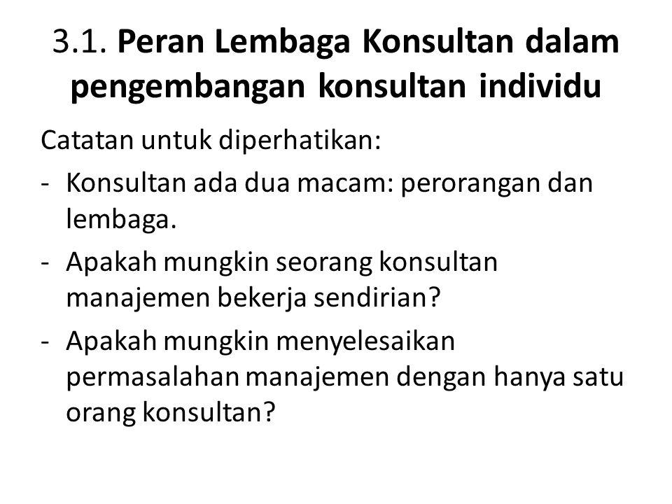 3.1. Peran Lembaga Konsultan dalam pengembangan konsultan individu