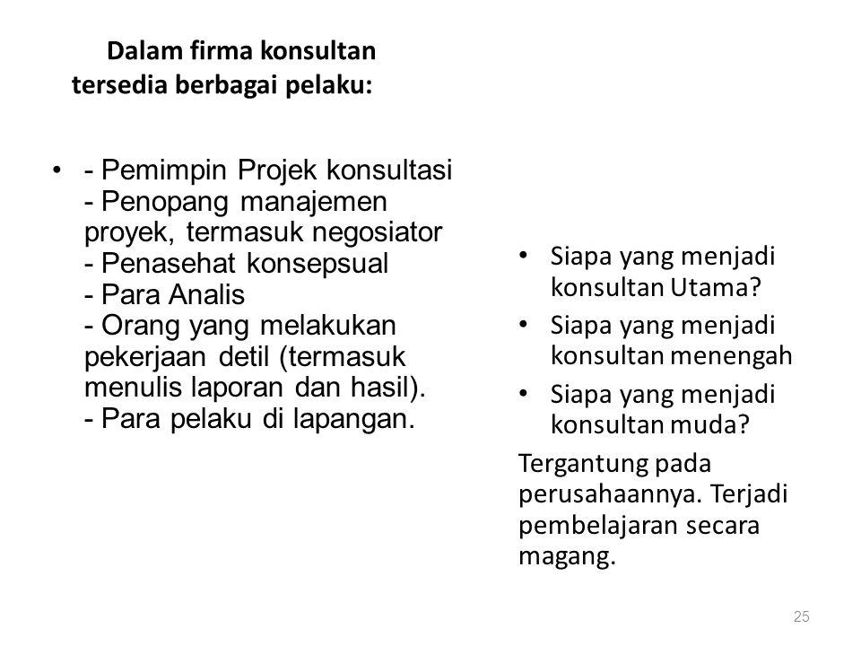 Dalam firma konsultan tersedia berbagai pelaku: