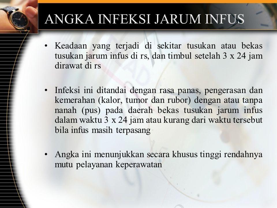 ANGKA INFEKSI JARUM INFUS