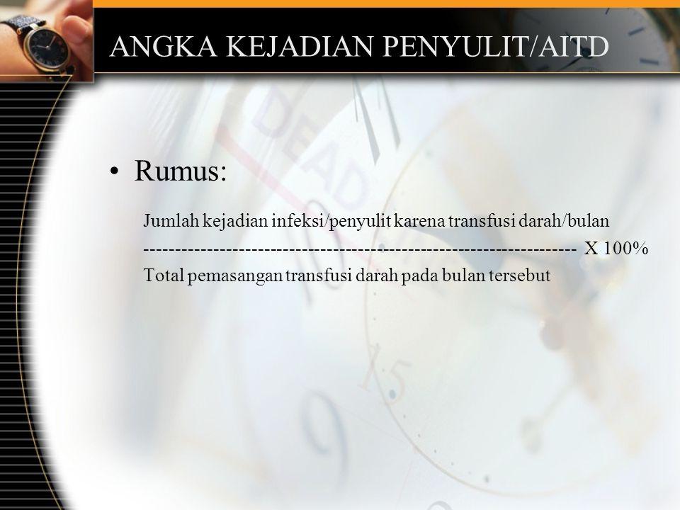 ANGKA KEJADIAN PENYULIT/AITD