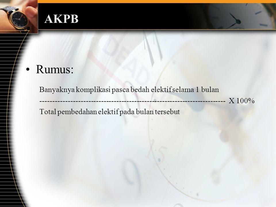 AKPB Rumus: Banyaknya komplikasi pasca bedah elektif selama 1 bulan