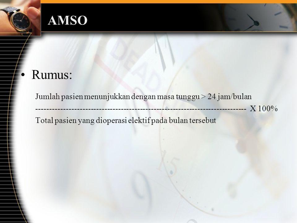 AMSO Rumus: Jumlah pasien menunjukkan dengan masa tunggu > 24 jam/bulan.