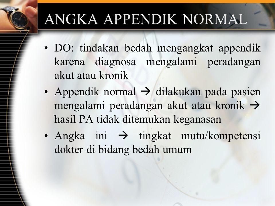 ANGKA APPENDIK NORMAL DO: tindakan bedah mengangkat appendik karena diagnosa mengalami peradangan akut atau kronik.