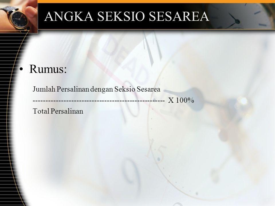 ANGKA SEKSIO SESAREA Rumus: Jumlah Persalinan dengan Seksio Sesarea