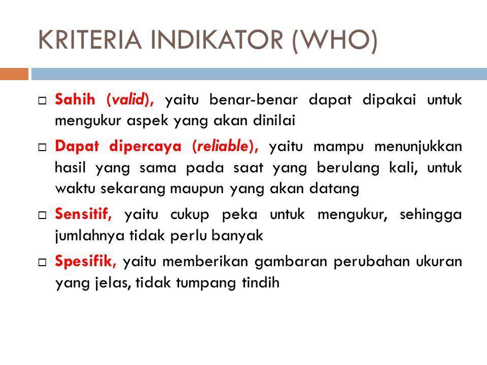 KRITERIA INDIKATOR (WHO)