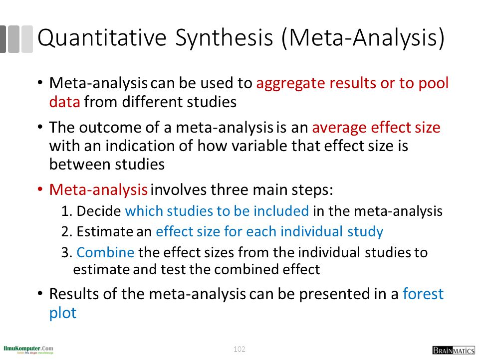 Quantitative Synthesis (Meta-Analysis)