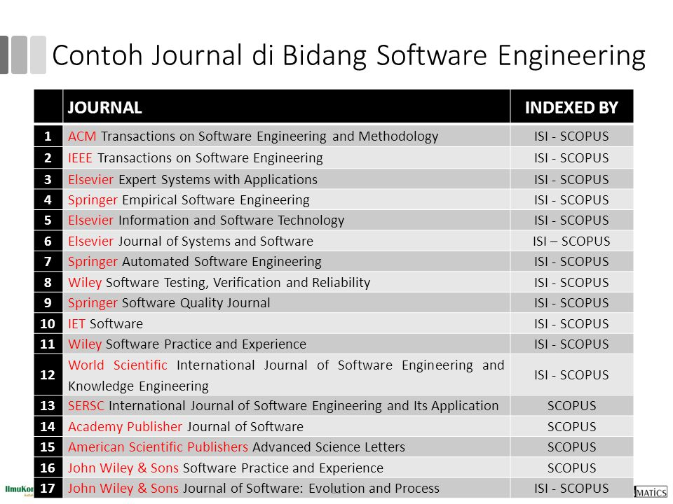 Contoh Journal di Bidang Software Engineering
