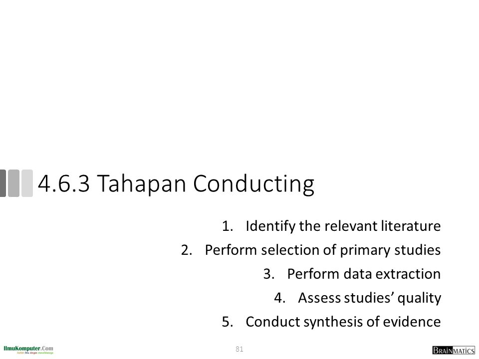 4.6.3 Tahapan Conducting Identify the relevant literature