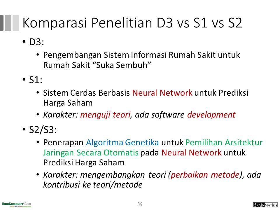 Komparasi Penelitian D3 vs S1 vs S2