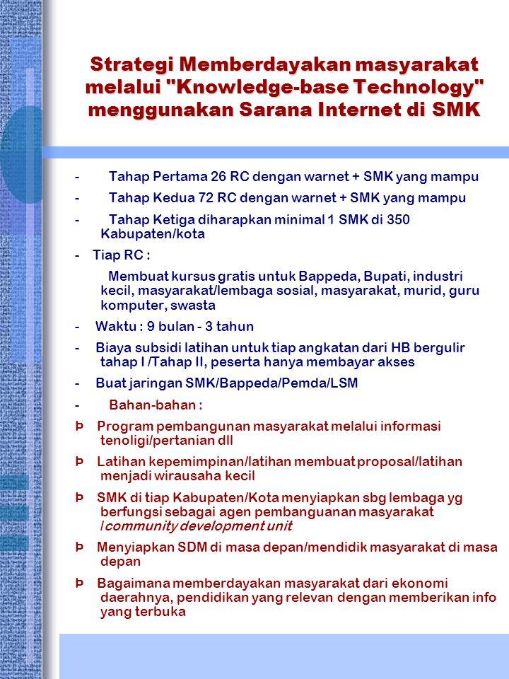 Strategi Memberdayakan masyarakat melalui Knowledge-base Technology menggunakan Sarana Internet di SMK