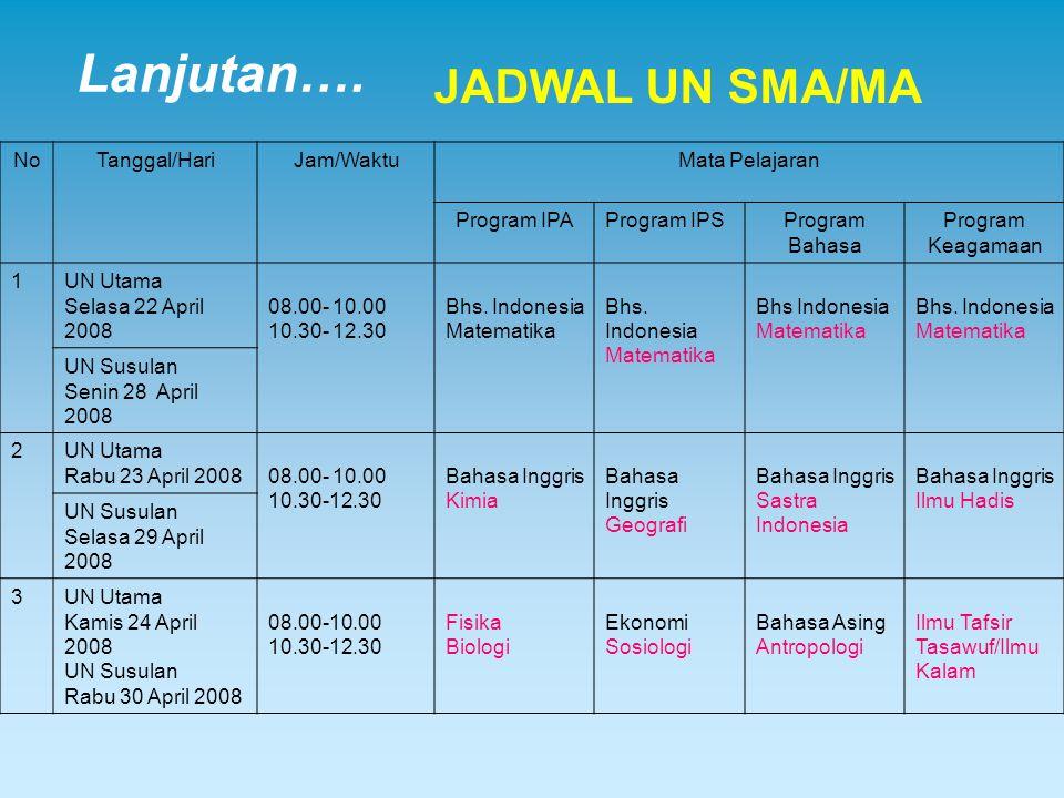 Lanjutan…. JADWAL UN SMA/MA No Tanggal/Hari Jam/Waktu Mata Pelajaran