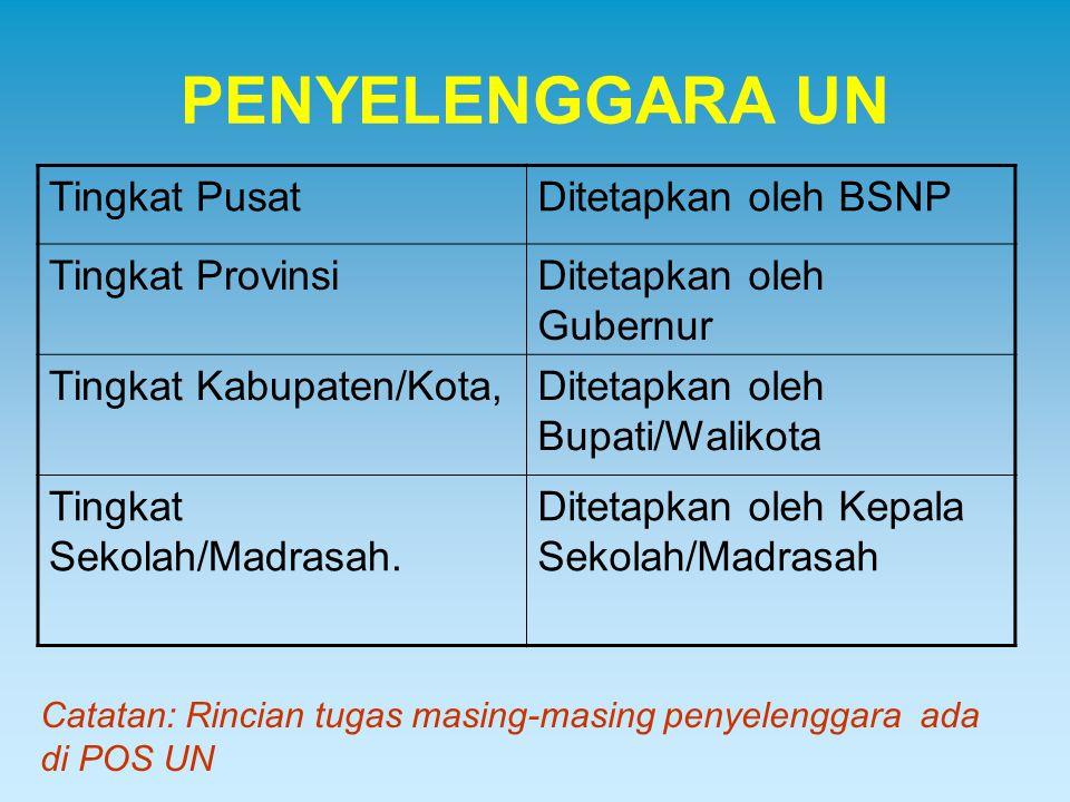 PENYELENGGARA UN Tingkat Pusat Ditetapkan oleh BSNP Tingkat Provinsi