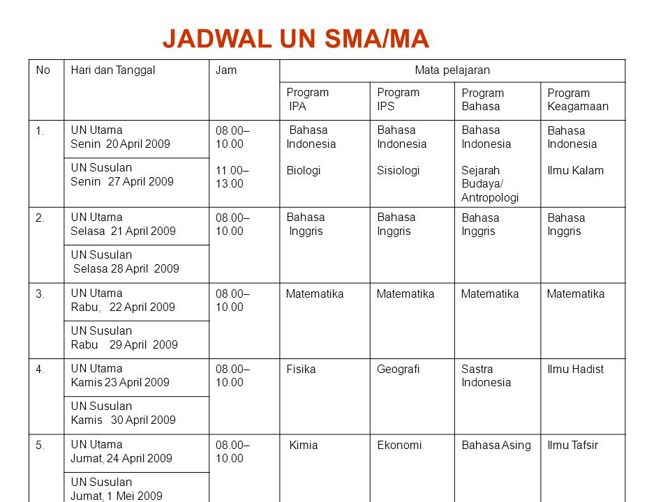 JADWAL UN SMA/MA No Hari dan Tanggal Jam Mata pelajaran Program IPA