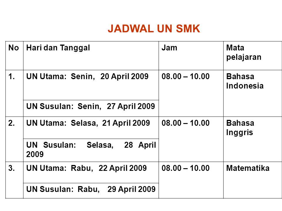 JADWAL UN SMK No Hari dan Tanggal Jam Mata pelajaran 1.