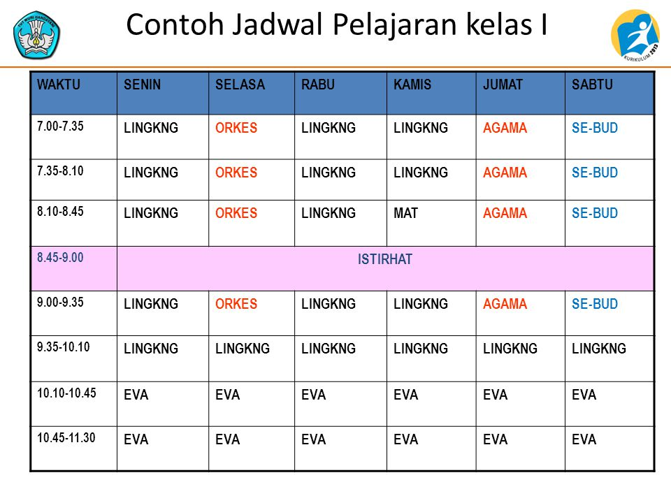 Contoh Jadwal Pelajaran kelas I