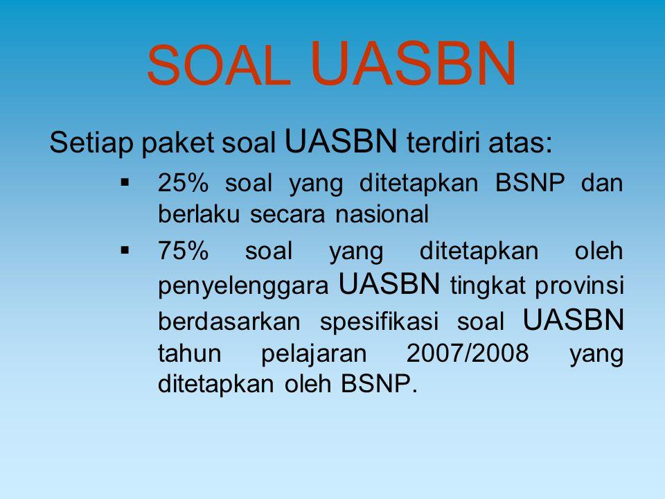 SOAL UASBN Setiap paket soal UASBN terdiri atas: