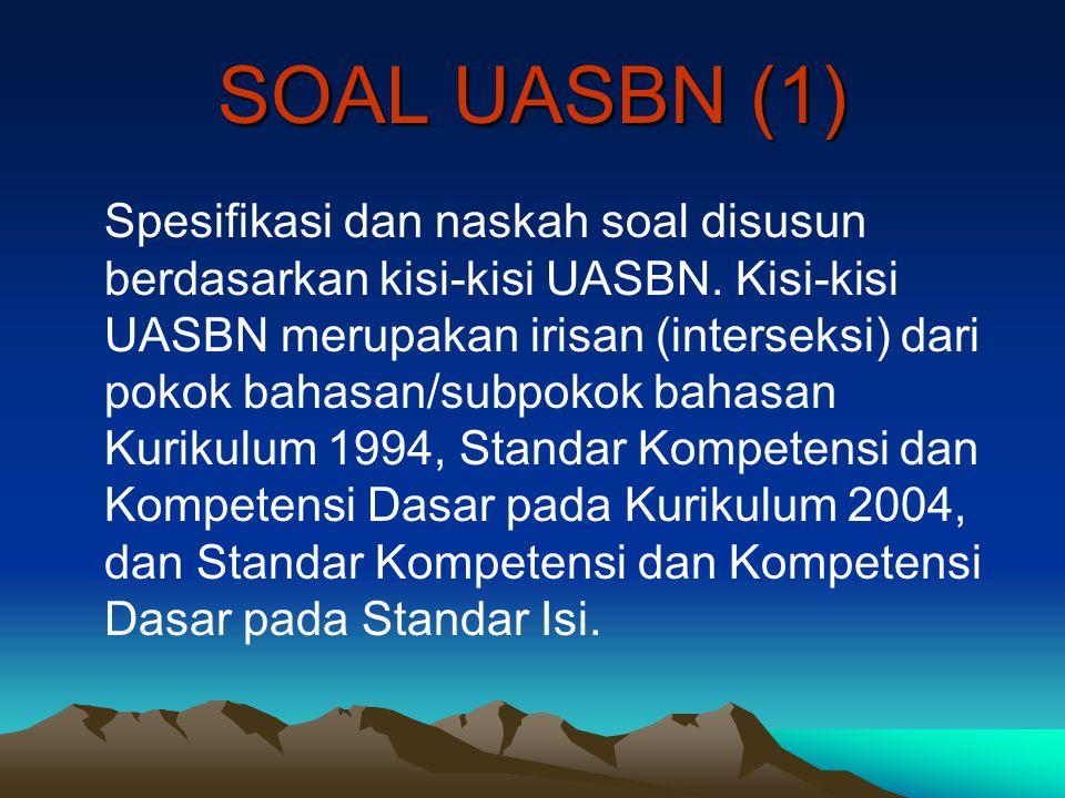 SOAL UASBN (1)