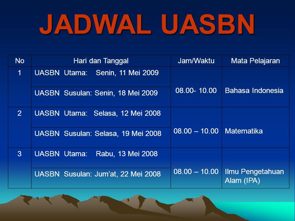 JADWAL UASBN No Hari dan Tanggal Jam/Waktu Mata Pelajaran 1