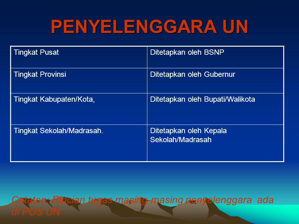 PENYELENGGARA UN Tingkat Pusat. Ditetapkan oleh BSNP. Tingkat Provinsi. Ditetapkan oleh Gubernur.