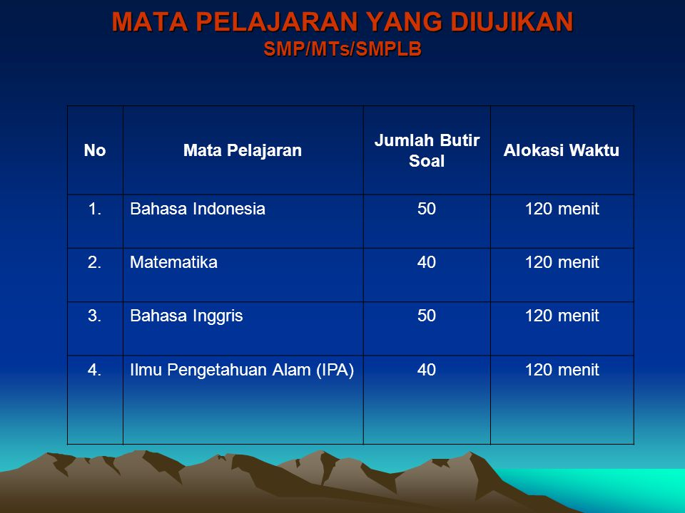 Kisi Kisi Soal Reading Comprehension Pos Un Tahun 2015 Uasbn Tahun Pelajaran 2008 Ppt Download