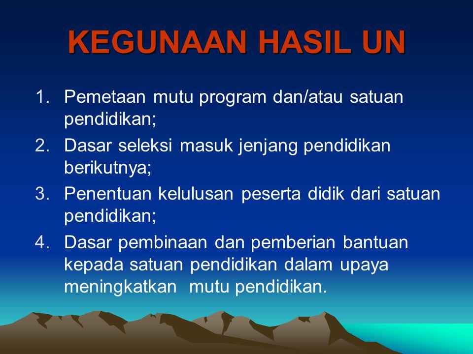 KEGUNAAN HASIL UN Pemetaan mutu program dan/atau satuan pendidikan;